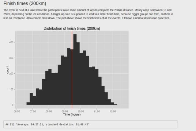 Data analysis of the Weissensee challenge